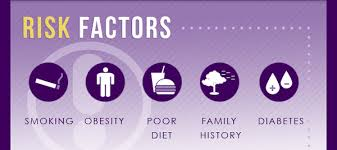 Pancreatic Cancer – Risk Factors and Causes